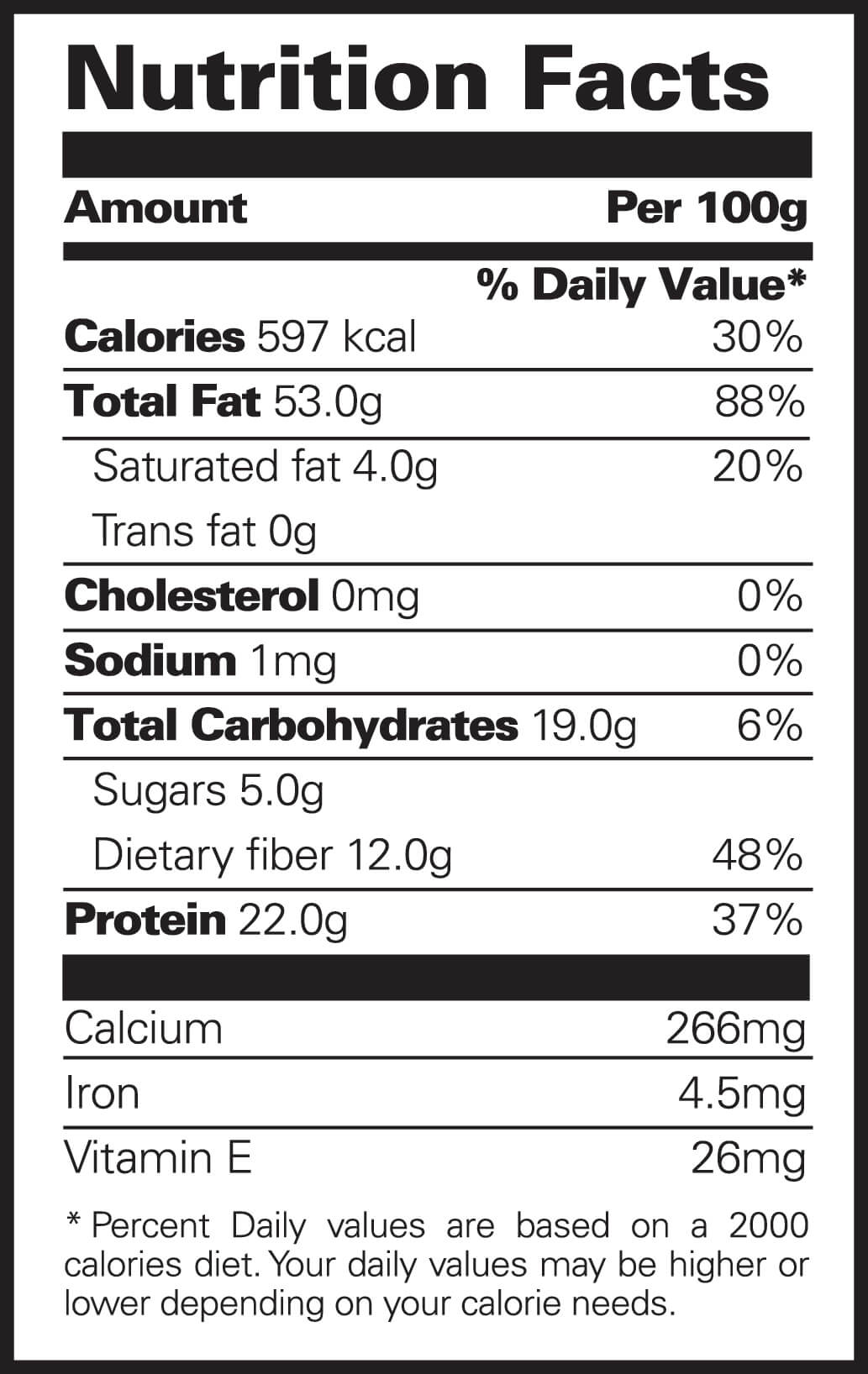 Nutrition Food: Almonds Nutrition Facts