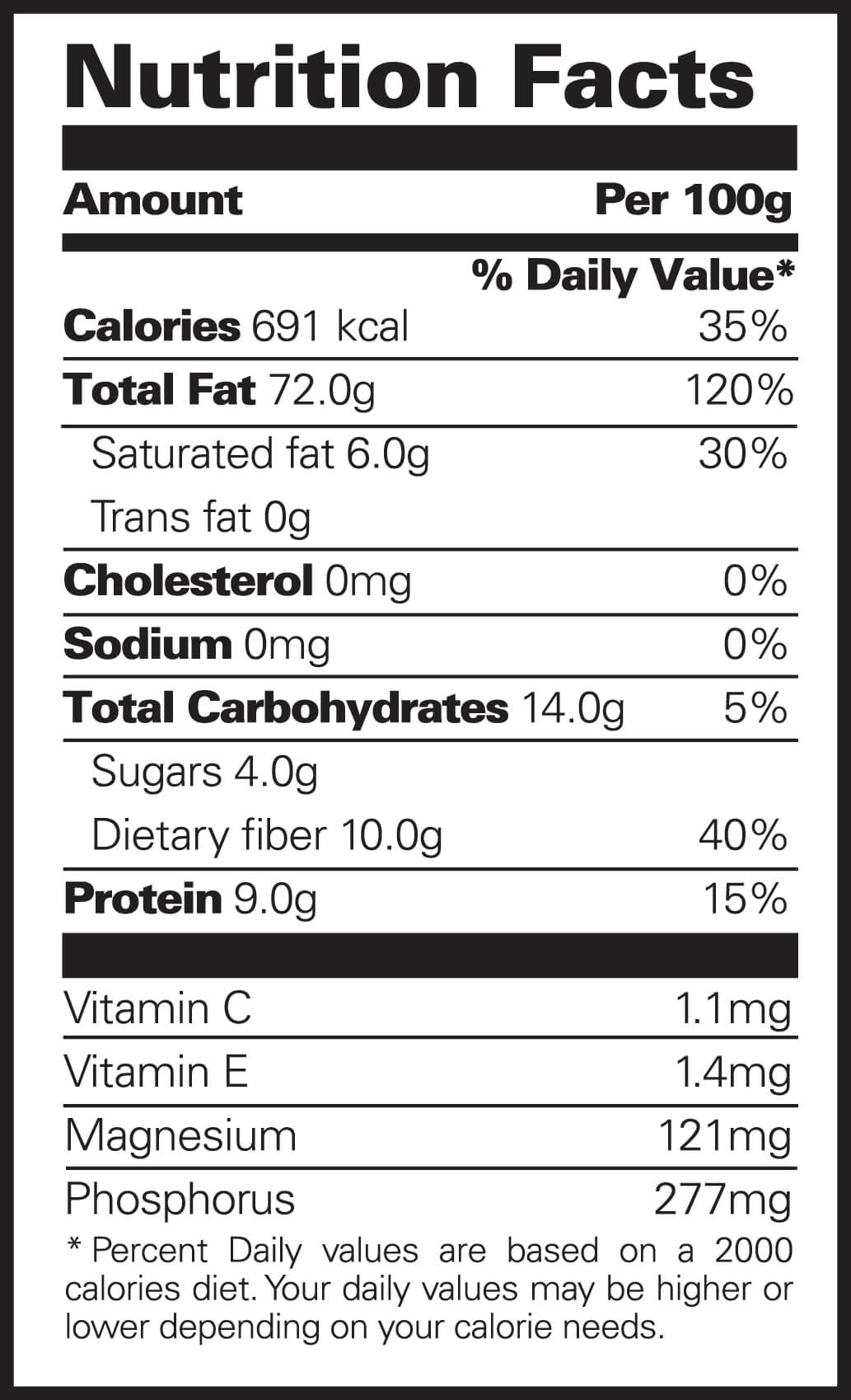 Pecan nuts Nutrition Facts   Superfood Lab