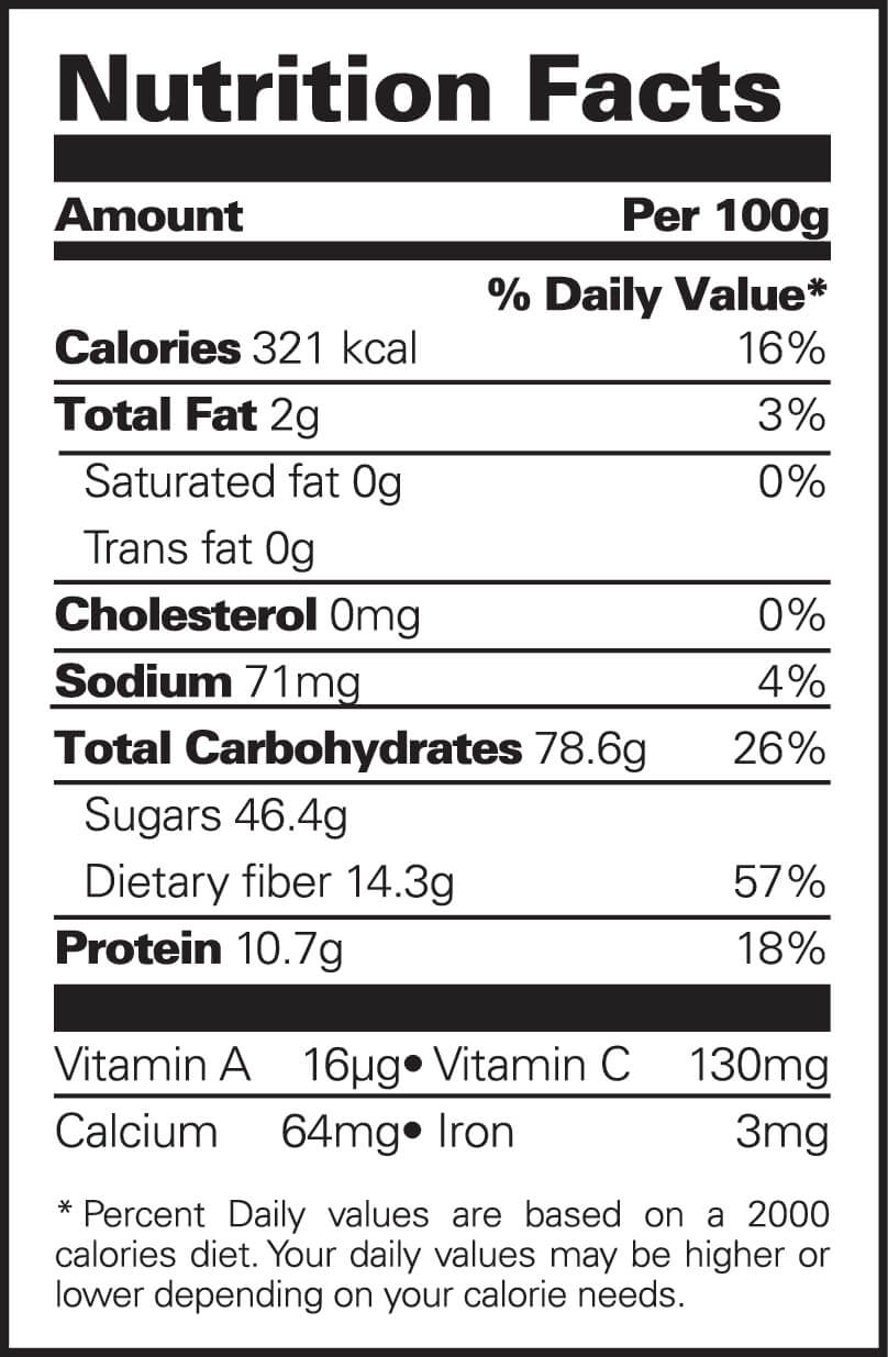 White mulberries Nutrition Facts