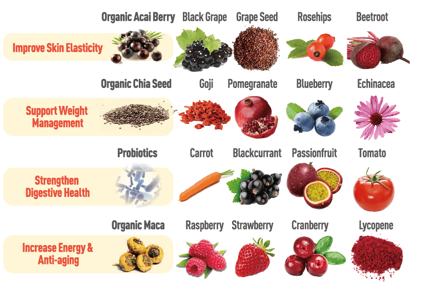 super antioxidant ingredients