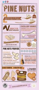 Benefit of Pine Nuts